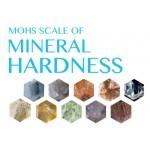摩氏硬度 – 水晶礦物硬度表