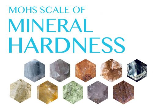 摩氏硬度 Mohs Scale of Mineral Hardness